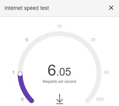 internet speed 6 megabits per second
